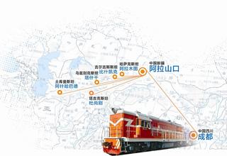 中亚国际铁路货运列